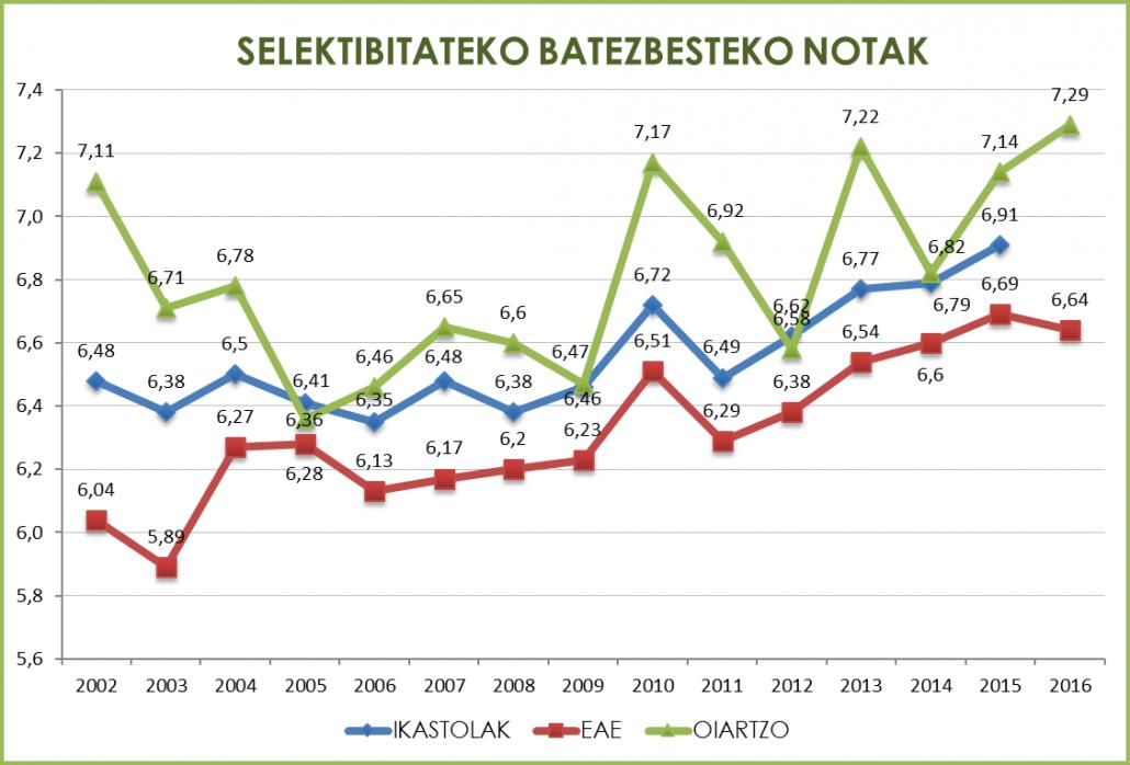 KALITATEZKO HEZKUNTZA